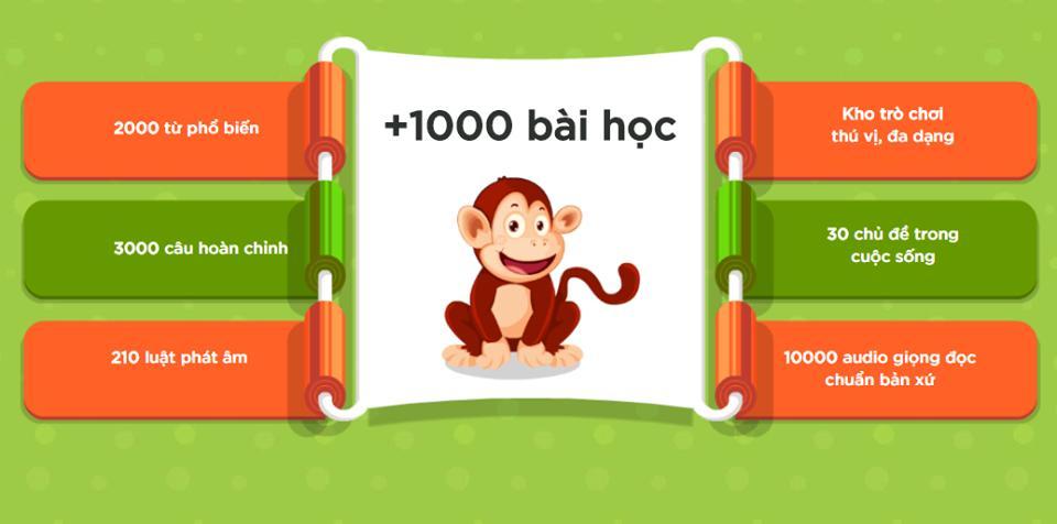 Khóa học Monkey Junior với phương pháp giáo dục sớm